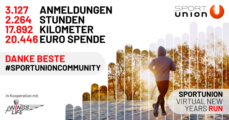 SPORTUNION-Charity-Run-Ergebnis