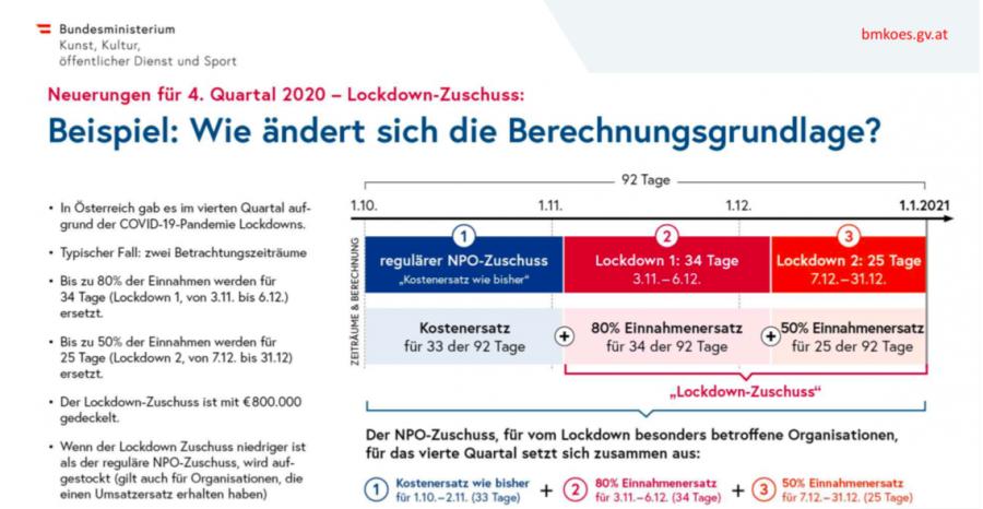 BMKÖS-Info